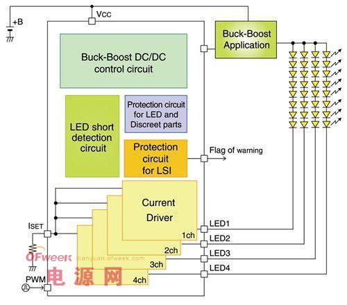 LED背光灯用驱动器技术方案解析