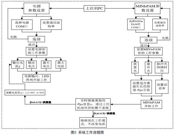 电路 电路图 电子 原理图 600_462