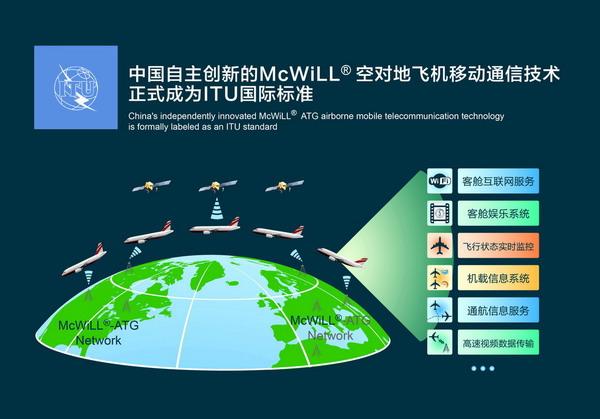 空对地飞机移动通信技术正式成为itu国际