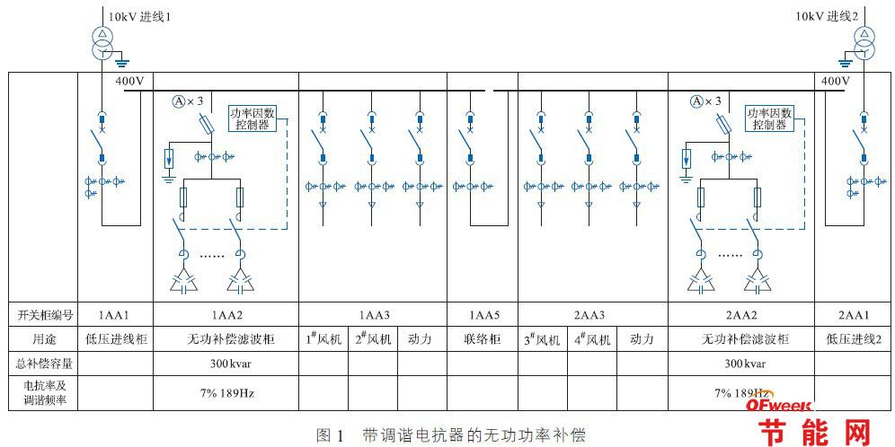 办公楼电气系统节能设计工程案例分析