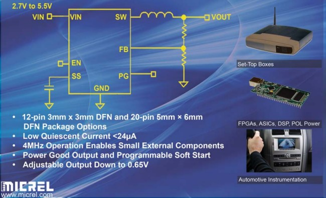 麦瑞半导体新型6A/3A同步降压稳压器采用HyperLight Load® 技术,提供高达93%的峰值效率和最小电路板空间