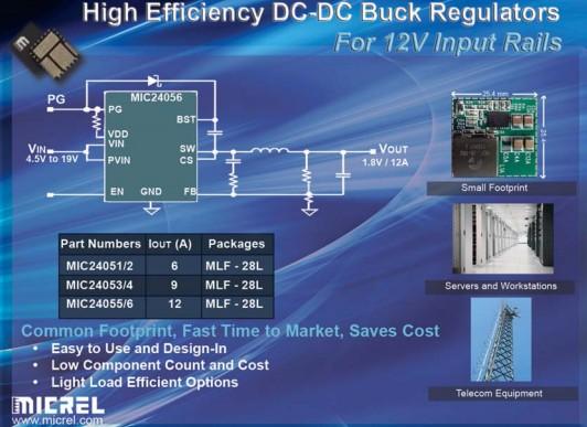麦瑞半导体新型集成FET直流-直流降压稳压器系列产品为12V满幅输入提供优化成本和最高性能