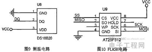 2.3按键电路   由于Io口资源有限,而STCl2C5410AD自带AD转换,因此采用AD转换做按键扫描,按键电路如图6。其中BUTTON网络标号连至单片机的P1.0AD转换口。    2.4液晶显示电路   液晶显示电路示于图7,因为STC12C5410AD单片机的Io口有限,而1602液晶屏需要8个数据口,因此使用了一个74HC164芯片将串口的输入转为并口的输出,并且加入了一个74LS273锁存器芯片防止在串行移入的过程中将不需要的数据送入1602液晶屏,导致显示错误。    2.5日历时钟电