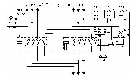 变电站交直流屏交流接触器故障分析
