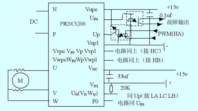(7)13脚正反转选择,在驱动双相电机时控制其高低电平可实现正转/反转;   (8)14脚制动时间选择,15脚过流保护输入来自电流变换器,限流保护电阻r15=0.5v/imax;16、25脚正弦波测试点;   (9)18~23脚驱动6路pwm波形输出,18~20低端输出,21~23高端输出;   (10)26~28脚接电压反馈输入,该电压指电机两个相位的pwm输出电压进行分压后的平均值。以上电容、电阻等参数可根据实际应用,选择不同的数值,以满足不同的控制效果[1]。 3 主回路及驱动回路   传统的变