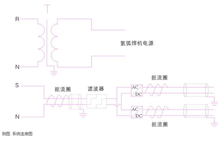 如附图为系统接线图
