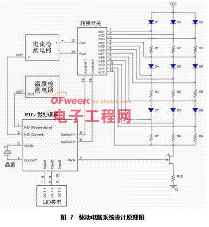 LED驱动电源控制电路设计方案——基于PIC微控制器