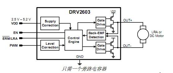 德仪DRV2603触觉驱动器 触觉时代升级体验