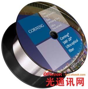 康宁SMF-28 Ultra光纤