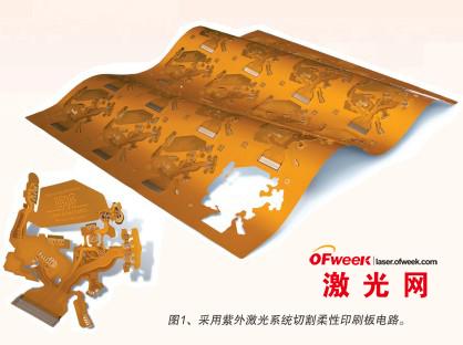 采用紫外激光系统切割柔性印刷板电路