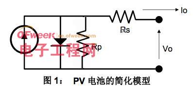 【分析】太阳能逆变器电池特性