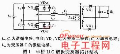 宽电压输入半桥型LLC谐振变换器设计与实验