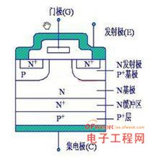 IGBT结构图