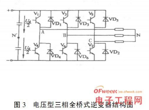 三相pwm逆变器的主电路设计