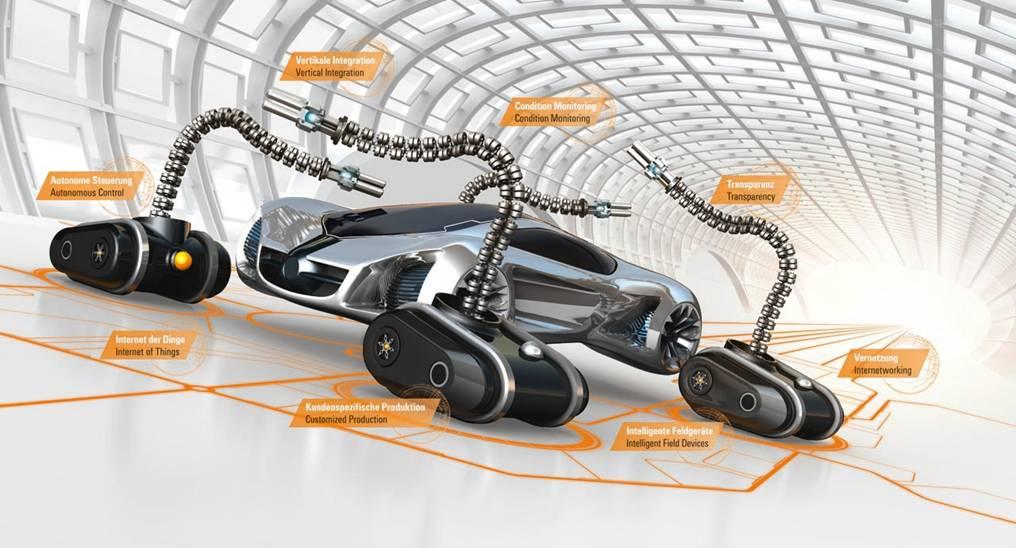 工业自动化技术