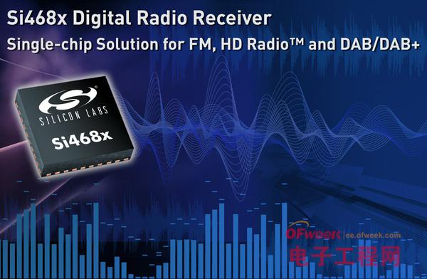 Silicon Labs推出业内首款单芯片数字收音机接收器