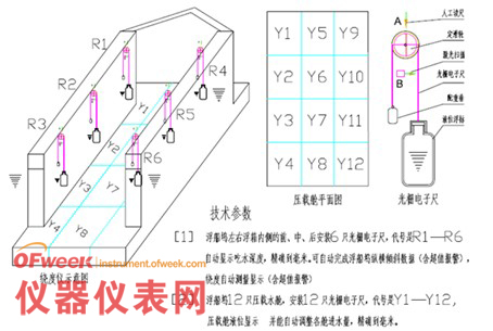 新型光电编码位移传感器设计方案