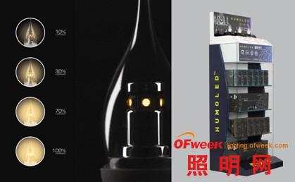 HUMOLED极光LED蜡烛灯全面进入高端灯饰店