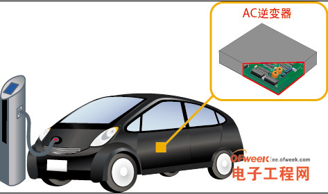 罗姆开发出世界首款检测汽车漏电的IC