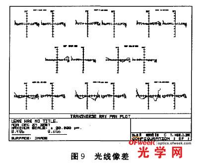电路 电路图 电子 原理图 407_329