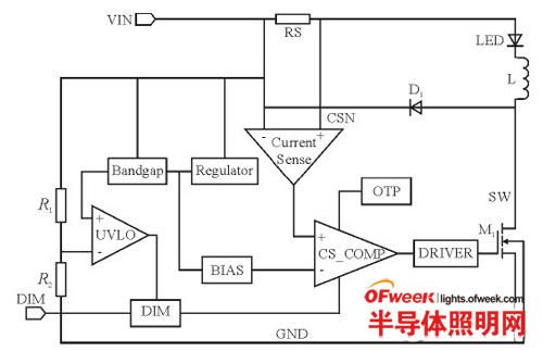 【技术视点】如何设计高效率的LED恒流驱动电路
