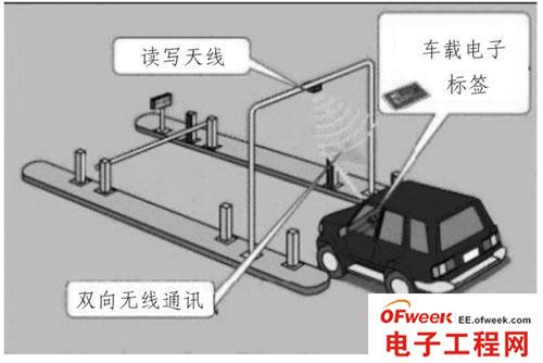 """当持卡车辆进入不停车收费车道时,车辆感应器的""""enter loop""""线圈产生"""