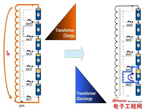 锂离子电池组的主动充电平衡法全面解析