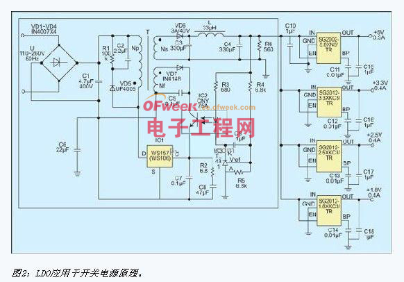 接地电流ignd是指串联调整管输出电流为零时,输入电源提供的稳压器
