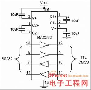 可视化直流稳压电源的设计方案