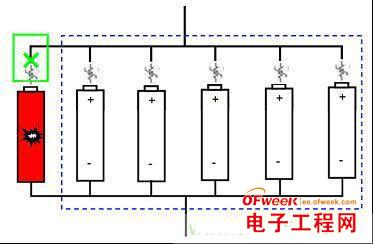 防止锂离子电池组短路新方法
