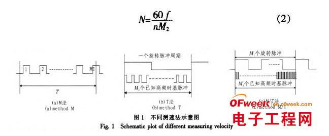 基于霍尔传感器的高精度测速电路设计方案