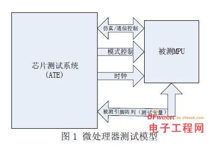 集成电路测试主要包括功能测试和直流参数的测试,微处理器的测试也