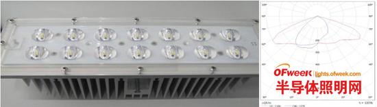 科锐XLamp® LED最新参考设计方案
