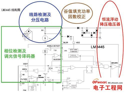 利用传统TRIAC调光器对LED进行调光