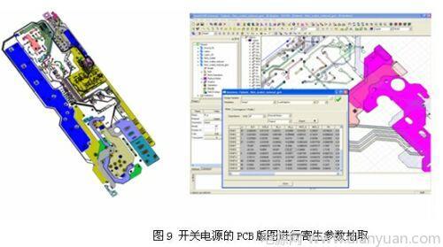 基于仿真软件的系统EMC设计之工程实例——开关电源设计