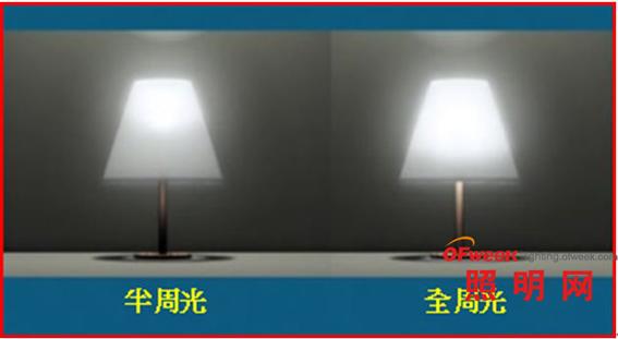 【新光源、新考量】浅谈光形与频闪及其在线量测(图)