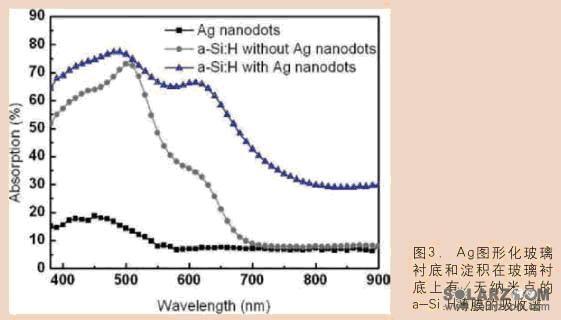 新型银纳米点增强非晶硅薄膜的光吸收