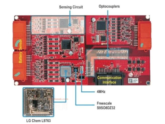 提高电动车锂离子电池组安全性的方法