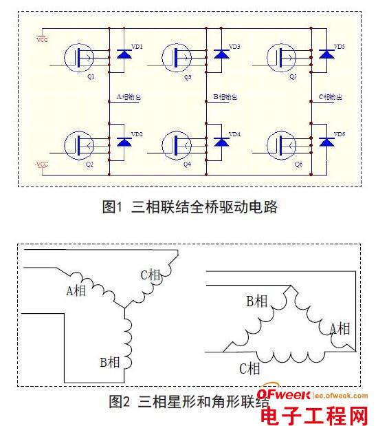 """三三导通方式""""指的是每次使3个开关管同时导通,在图1中,各开关管的导通顺序为:Q1.Q2.Q3–Q2.Q3.Q4–Q3.Q4.Q5–Q4.Q5.Q6–Q5.Q6.Q1–Q6.Q1.Q2.""""三三导通方式""""在实际工作时又可以分为六种控制方式,每隔60°改变一次导通状态,每改变一次状态更换一个开关管,每个开关管导通180°."""