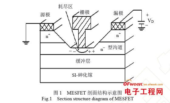 栅极导电层Au迁移导致放大器失效原因分析