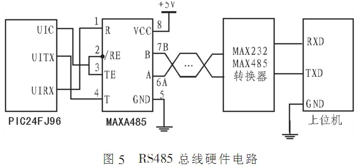 智能型漏电断路器的设计