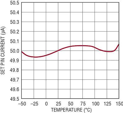 线性稳压器LT3083提供优越的AC和DC性能
