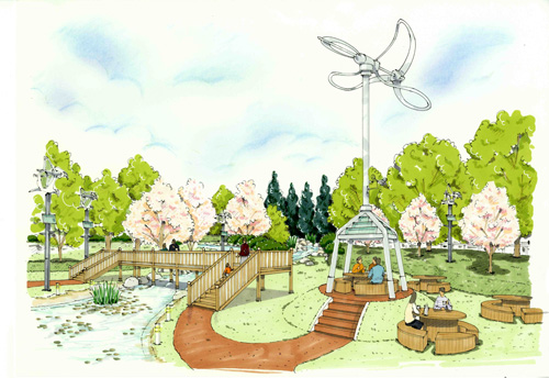 风力发电机的工作原理