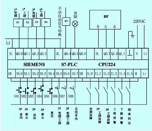 (3)梯形图程序的编写与系统配线   在确定好实际的I/O地址之后,依据系统需求的功能,开始着手梯形图程序的编写。同时,I/O之地址已设定妥当,故系统之配线亦可着手进行。   (4)梯形图程序的仿真与修改   在梯形图程序撰写完成后,将程序写入PLC,便可先行在PC与OpenPLC系统做在线连接,以执行在线仿真作业。倘若程序执行功能有误,则必须进行除错,并修改梯形图程序。   (5)系统试车与实际运转   在线上程序仿真作业下,若梯形图程序执行功能正确无误,且系统配线亦完成后,便可使系统纳入实际运转
