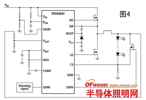 分流fet(场效应晶体管)pwm调光通常用于极高频率ledpwm调光.