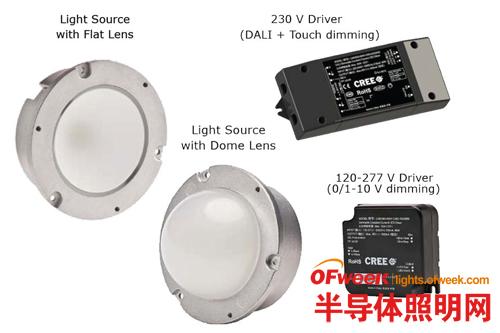 科锐推出新型4000流明LMH2 LED模组