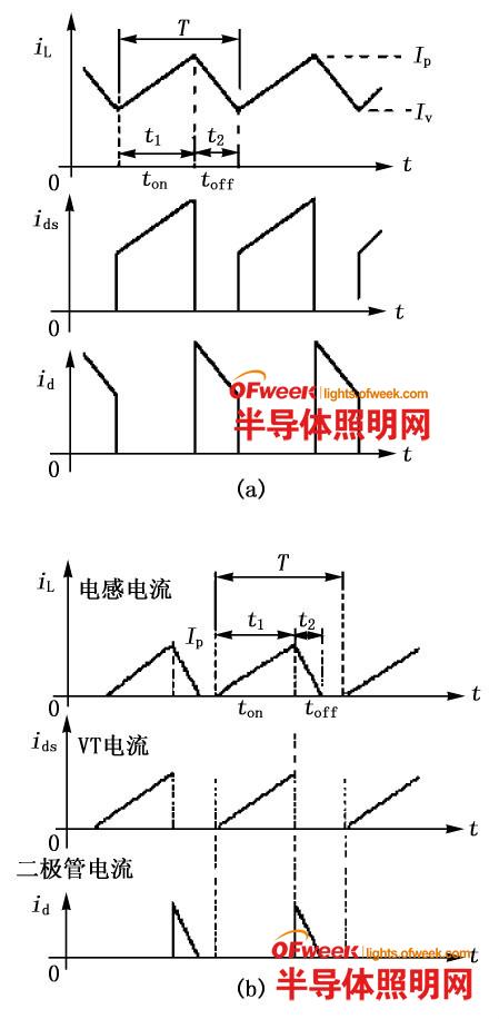 电感升压型变换器电路各点的工作电流波形