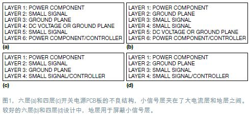 非隔离式开关电源PCB布局设计技巧