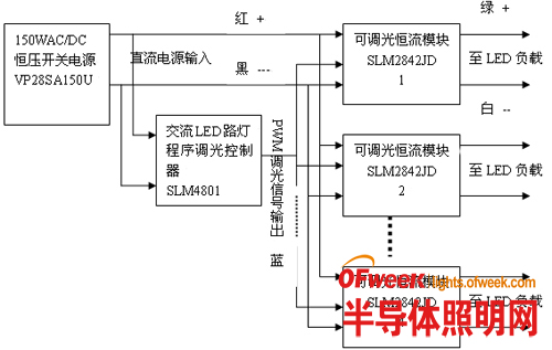 图2.市电led路灯的通用结构