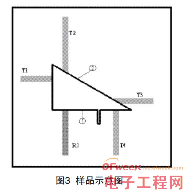 印制板中爬电距离和电气间隙检测的探讨